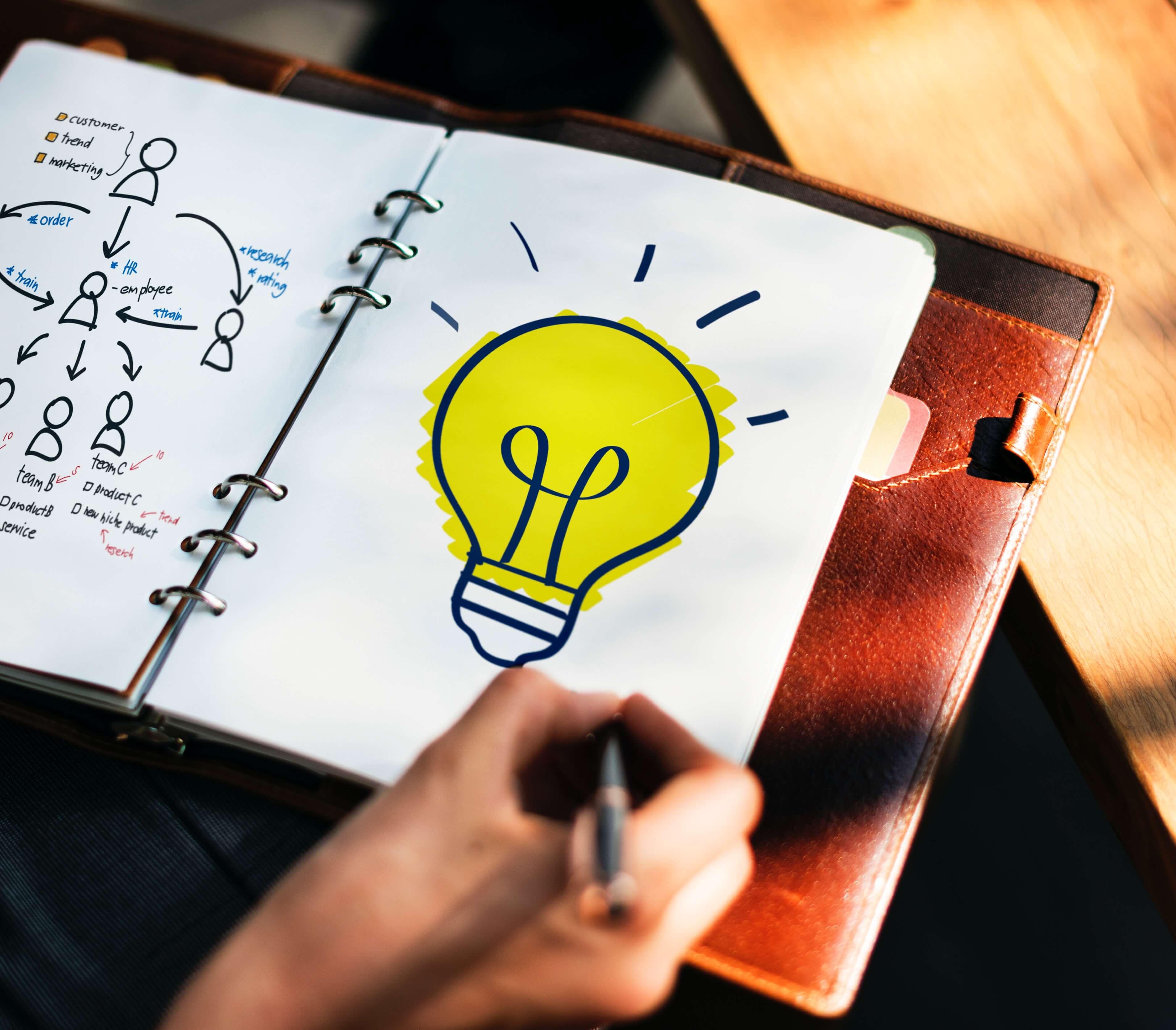 ¿Sabes en qué consiste la planificación estratégica?